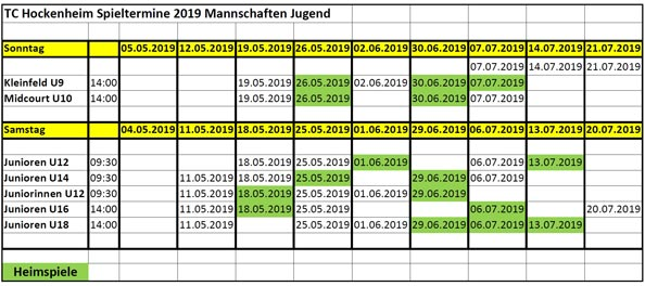 Tabelle TCH Spieltermine Jugend 2019