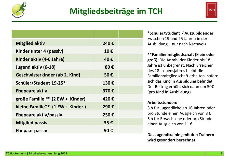 TCH Mitgliedsbeiträge